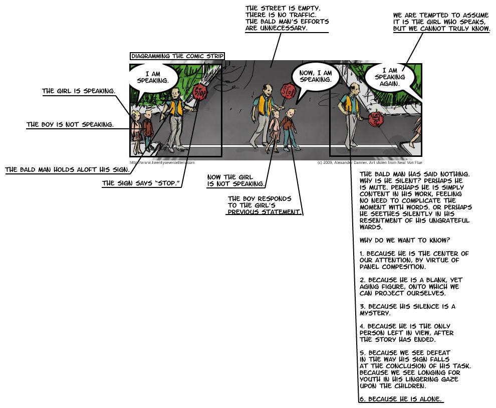 Analysis of a Strip